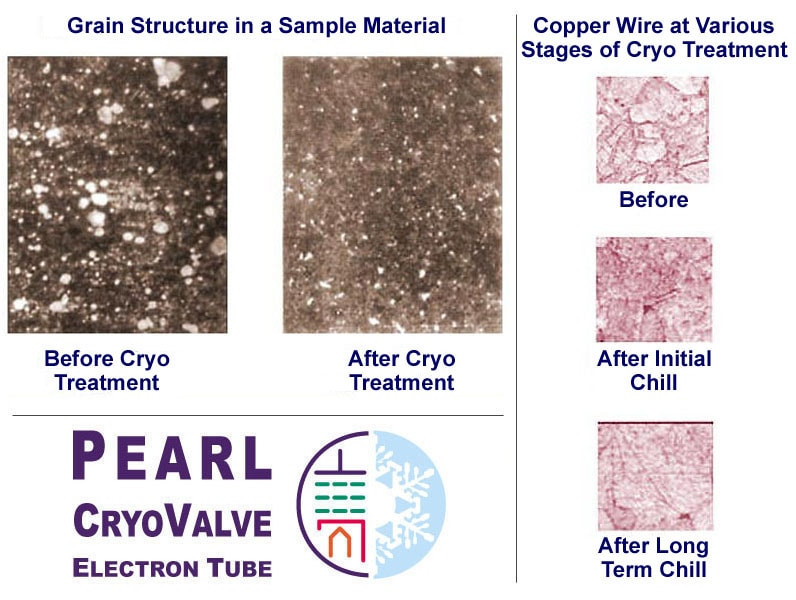 Photomicrographs of Materials Before and After Cryogenic Treatment from Pearl Audio