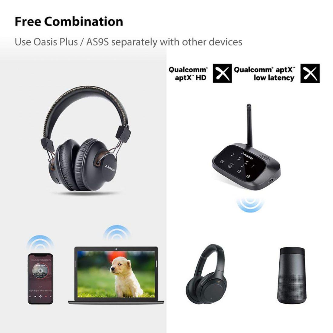 7 Best Wireless Headphones For Tv 2020 Headphonesty