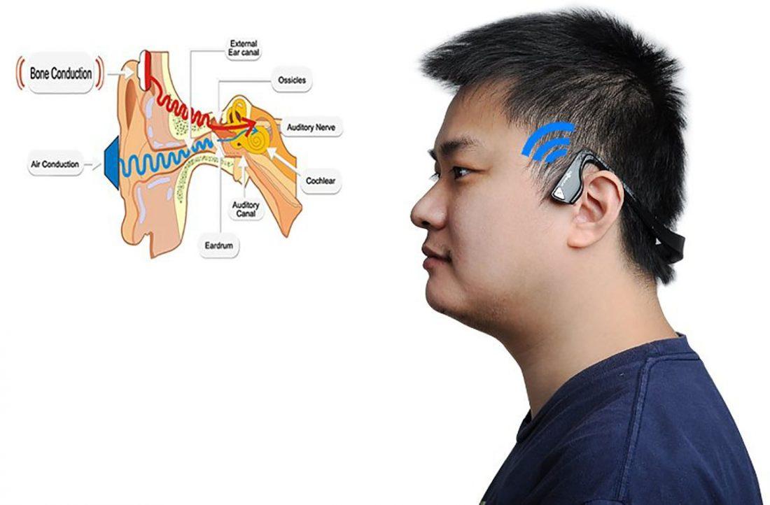 Example of Bone Conduction Headphones transmitting sound