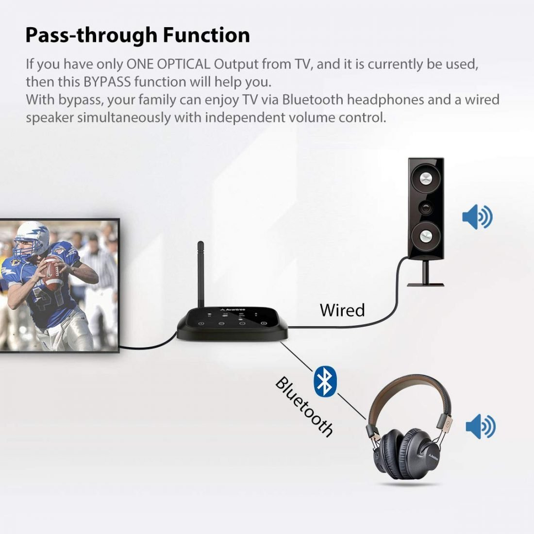 Foolproof How To Connect Your Wireless Headphones To Any Tv Headphonesty