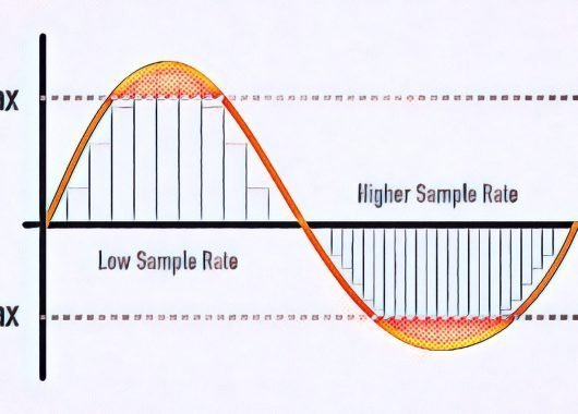 Sample Rate, Bit Depth and Bit Rate