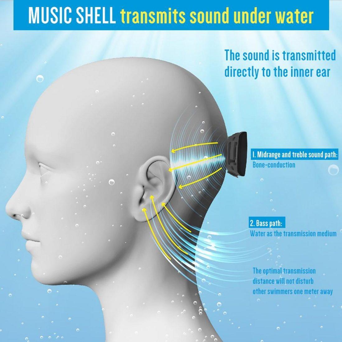 How BEKER transfer sound