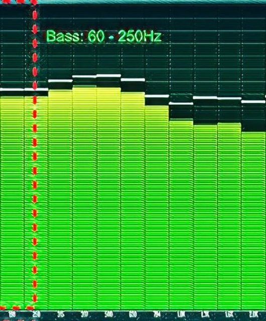 Audio Frequency Spectrum Feature Image