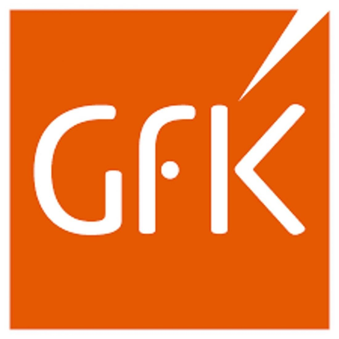 Logo of the German market research firm Gfk. (From Logonoid.com)