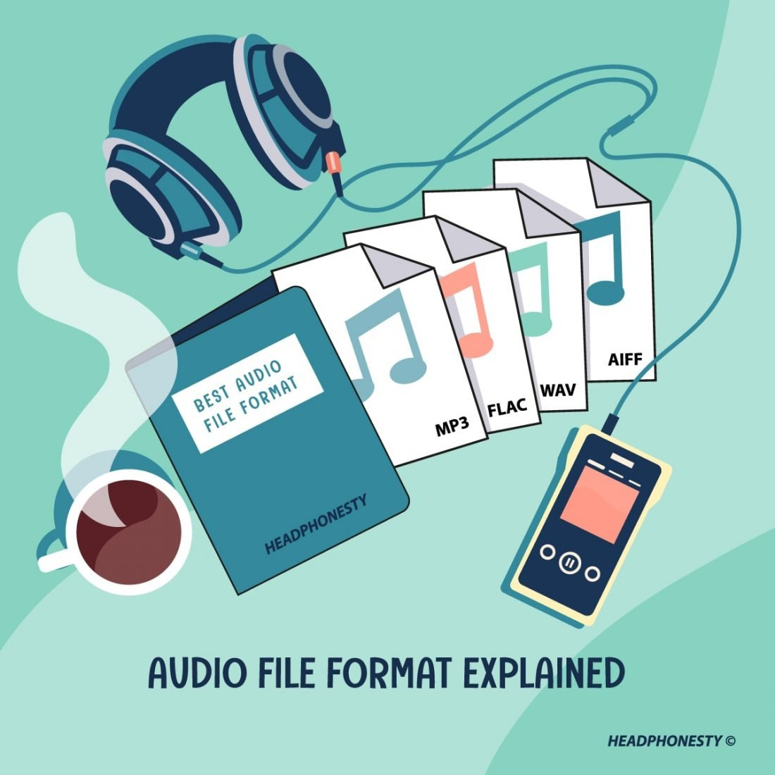 Audio file format Explained OK1 1 1 1100x1100 - How To Get Duration Of Audio File In Android